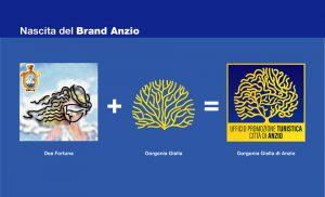 Mare, storia e cultura: nasce il logo del primo Ufficio Promozione Turistica Città diAnzio